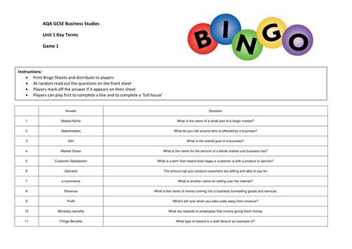 AQA GCSE Business Studies Key Term Bingo Games