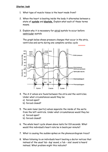 Cardiac Cycle - Interpreting pressure change graphs