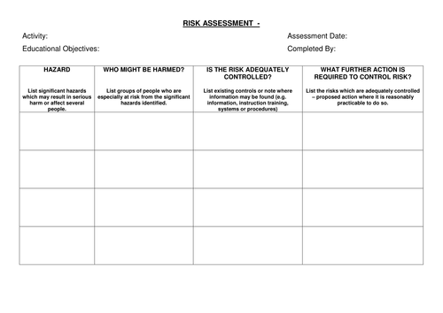 Risk assessment blank by mullany08uk teaching resources for Property risk assessment template