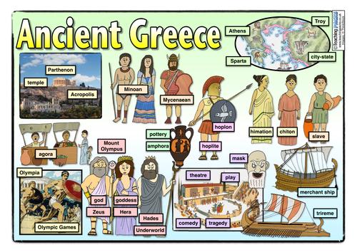 Ancient Greece Word Mat