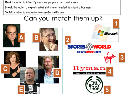 AQA GCSE Business Studies Unit 1 - 14 Complete Lessons on section 1 Starting a Business