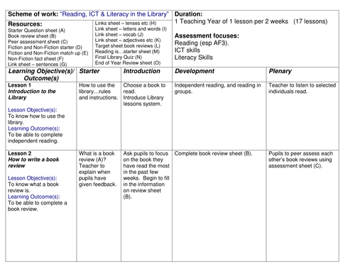 Library lesson scheme unit of work with all resources - Set design lesson plans middle school ...