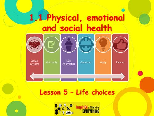 NEW Edexcel GCSE PE - Unit 2, Topic 1, Lesson 5 - Life Choices PowerPoint
