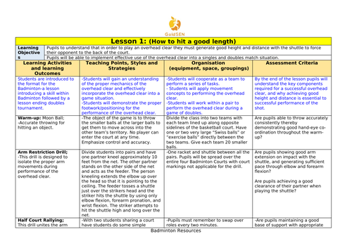 Badminton Key Stage 4 Resource