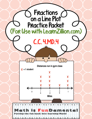 Fractions on a Line Plot Packet (for use with Learn Zillion) CCSS: 4.MD.4