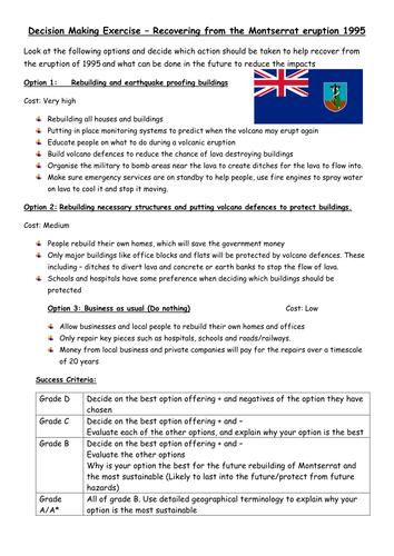 Montserrat eruption DME assessment