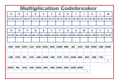 Multiplication Codebreaker Activity