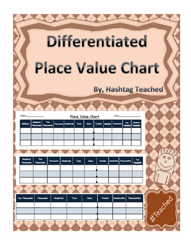 Differentiated Place Value Chart Template By Hashtagteached