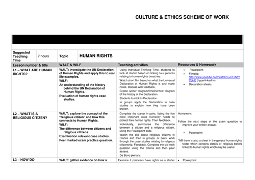 HUMAN RIGHTS COMPLETE UNIT KS3 CITIZENSHIP RE
