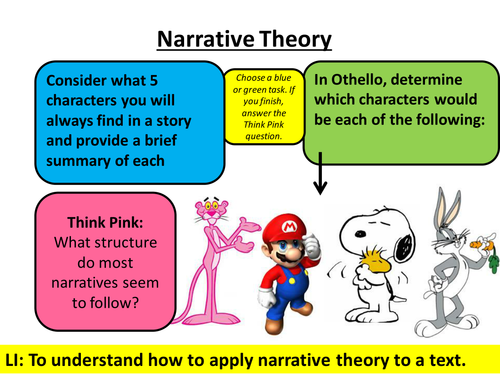 AQA A Level English Literature New Specification: Narrative Theory  Coursework