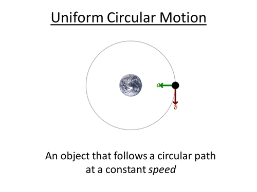 Physics A-Level Year 2 Lesson - Uniform Circular Motion (Powerpoint AND lesson plan)