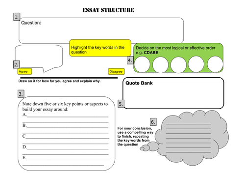 minute essay plan template peel by kellipie teaching essay map