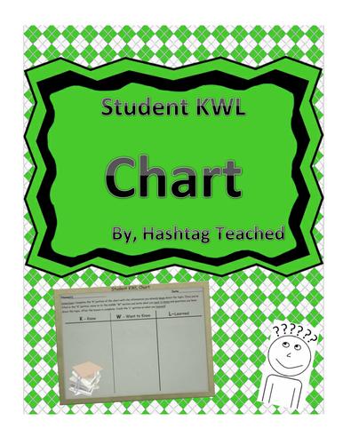 Student KWL Chart Template
