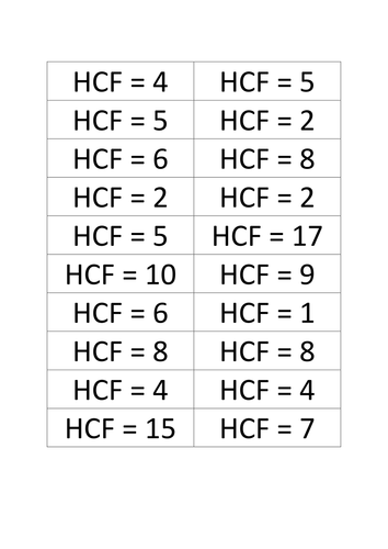 HCF and LCM full lesson