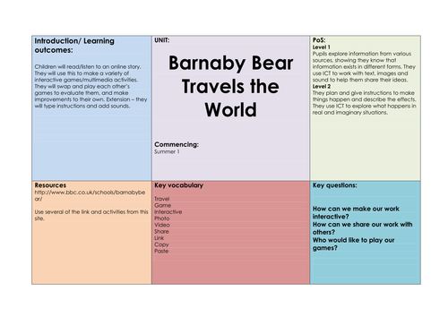 Computing Year 1 - Barnaby Bear