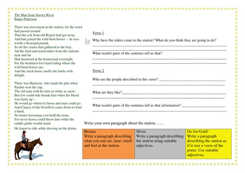 Image in Narrative Poetry - Man from Snowy River KS2