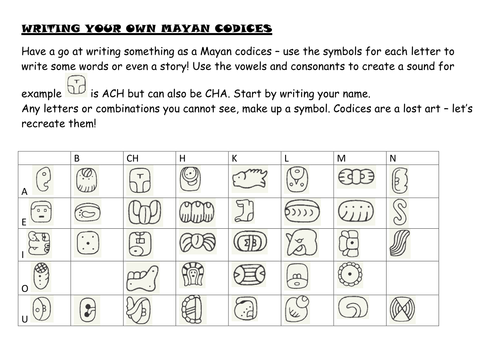 Writing Your Own Mayan Codices By Clarajane88 Teaching Resources Tes