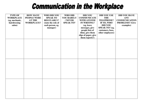 Communication In The Workplace By Marinalaing Teaching
