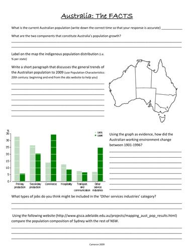 Australian Communities Websearch