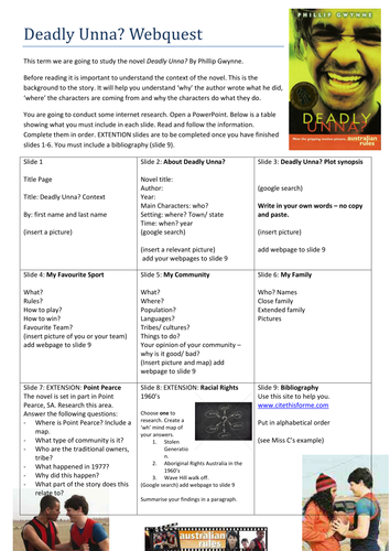Deadly Unna Webquest By Cltaus  Teaching Resources  Tes  Custom Research Services also My Custom Writing  Synthesis Example Essay