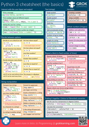 Python Programming Cheatsheet