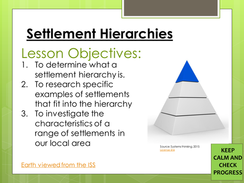 Urban Geography/ Settlement KS3 lesson- Settlement hierarchies
