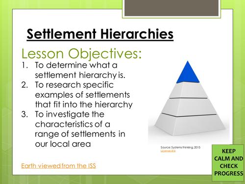 Urban Geography/ Settlement KS3 lesson- Settlement hierarchies