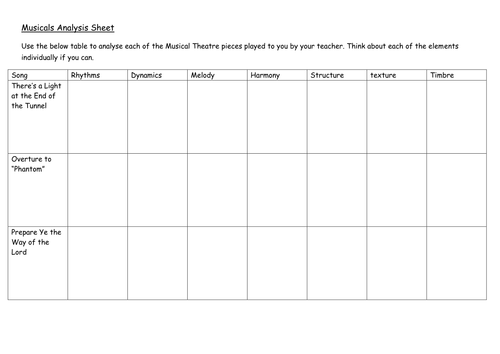 KS3 70's and 80's Musical Theatre Lesson