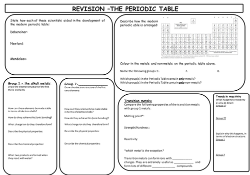 Periodic Table trends by aglaze Teaching Resources TES – Trends in the Periodic Table Worksheet Answers