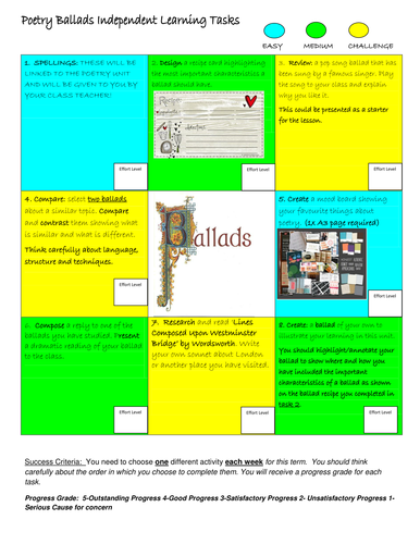 Independent Learning Homework Bundle  KS3