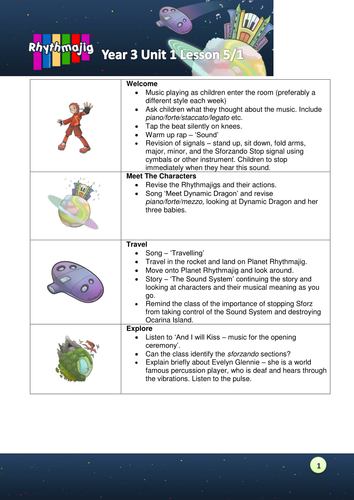 Autumn 1 Year 3 music planning: Notes and Keys (Unit 1)