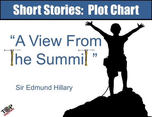 Short Story: Plot Chart