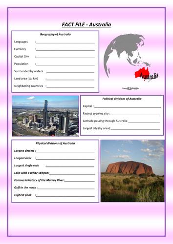 Australia - Fact file