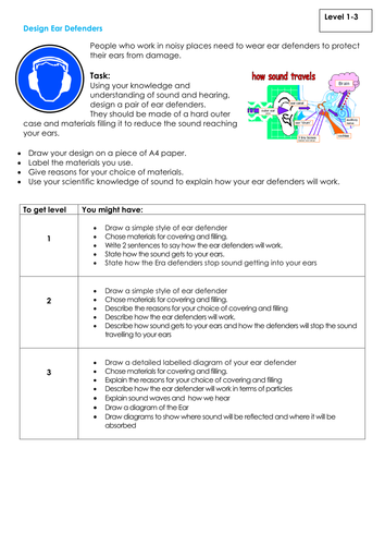 New ks3 assessment task ear defenders sound by stargazerchick new ks3 assessment task ear defenders sound by stargazerchick teaching resources tes ccuart Choice Image