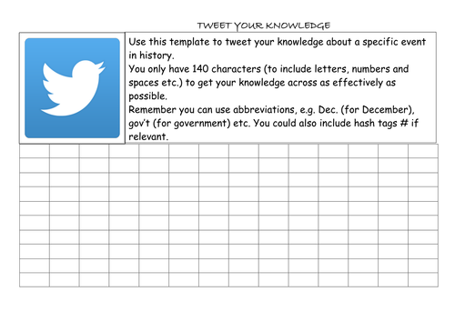 Twitter Your Knowledge - exit ticket template