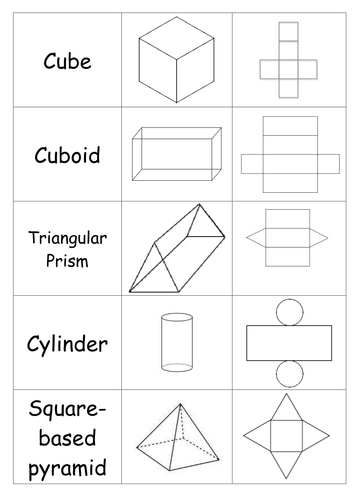 Nets of 3D shapes (matching activity)