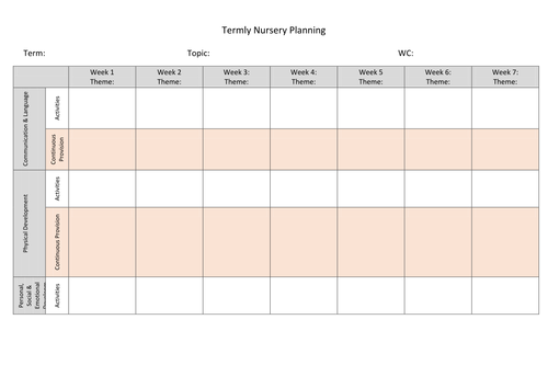 Nursery Termly Planning Grid