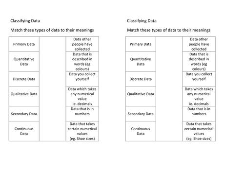 GCSE Statistics Revision Lesson Sampling