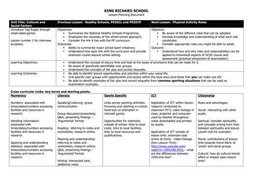Tag Rugby Lesson Plan - outstanding judgement.