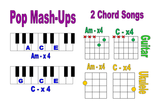 2 Chord Song Mash Up By Abifaux Teaching Resources Tes