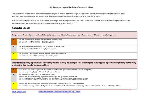 KS3 Computing National Curriculum Assessment Criteria