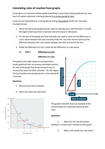 Ho w to calculate rates of reactions from graphs