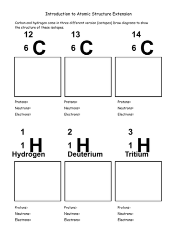 Edexcel Key Concepts in Chemistry. NEW 2016 SPEC. FREE sample lesson from full scheme of work