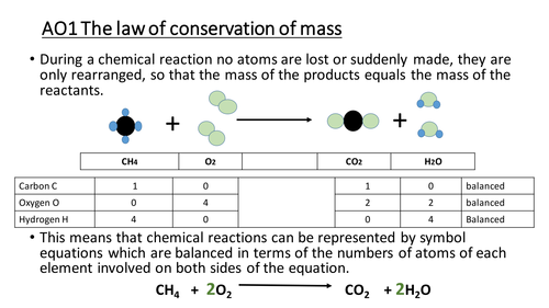 Quantitative Chemistry Balancing chemical formula, AQA 4.3.1