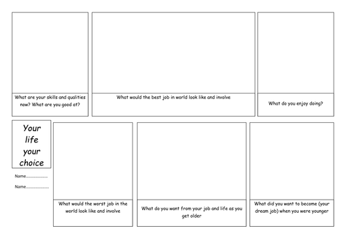 Year 9 Careers Scheme of Work (6 one hour lessons with all resources)