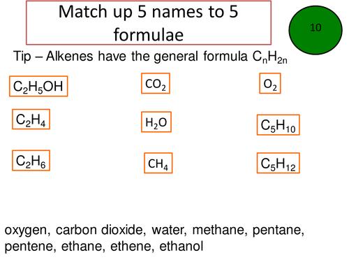 Fermentation GCSE chemistry - covers symbol equations and the two methods of making ethanol