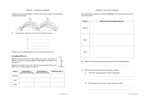 Ping Pong Efficiency Practical Worksheet + 'Joule-ruler'