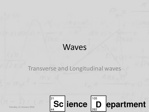 AQA A-Level Physics Progressive and stationary waves
