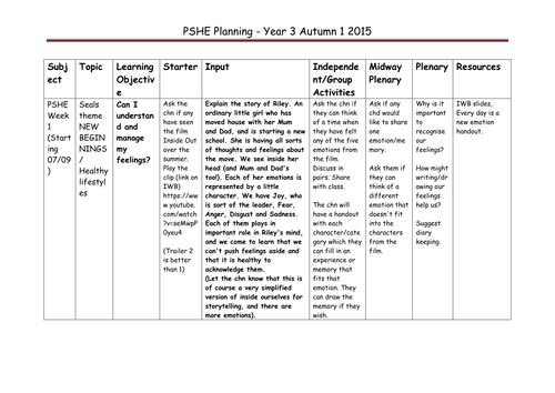 PSHE lesson Year 3 New beginnings plan and slides