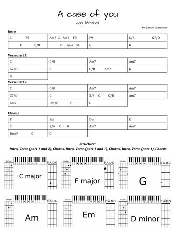 A case of you - Joni Mitchell - Leadsheet
